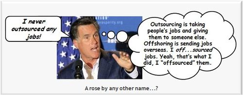 Offsourced