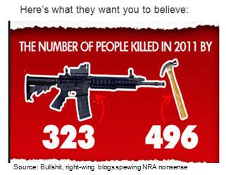 Rifles versus hammers
